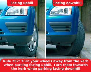 Turn your wheels away from the kerb when parking facing uphill. Turn them towards the kerb when parking facing downhill